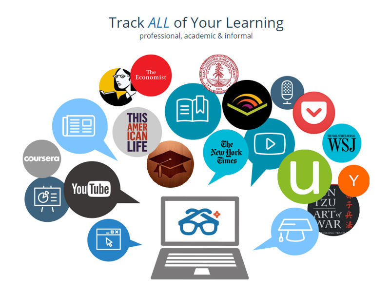 7+ Best MOOC Aggregators For Free Online Courses